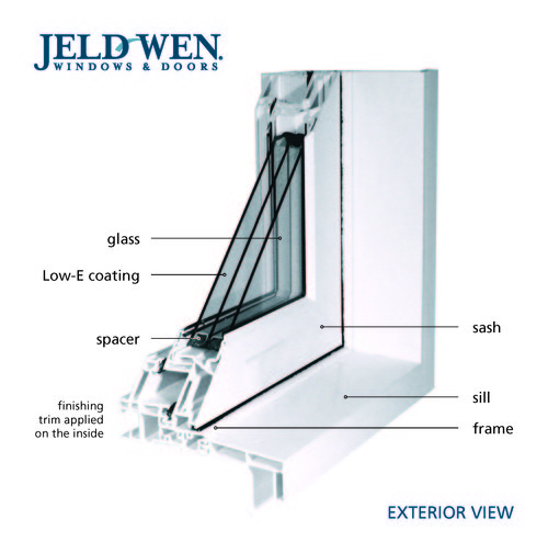 Typical section of a house window showing the sill, sash, frame, spacer, and glass coatings supplied with permission of Jeldwen Windows and Doors.